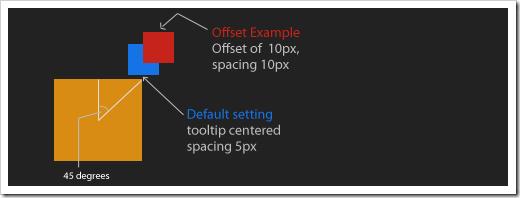 orbital-tooltip